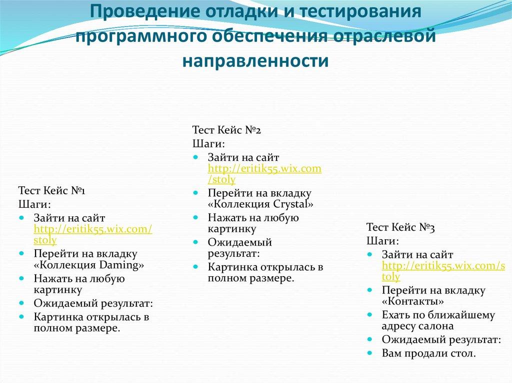 Отчет о производственной практике в ТК Кит Интерьер презентация   Проведение отладки и тестирования программного обеспечения отраслевой направленности Заключение