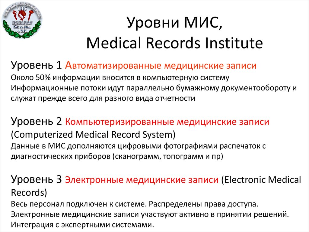 Уровни МИС, Medical Records Institute