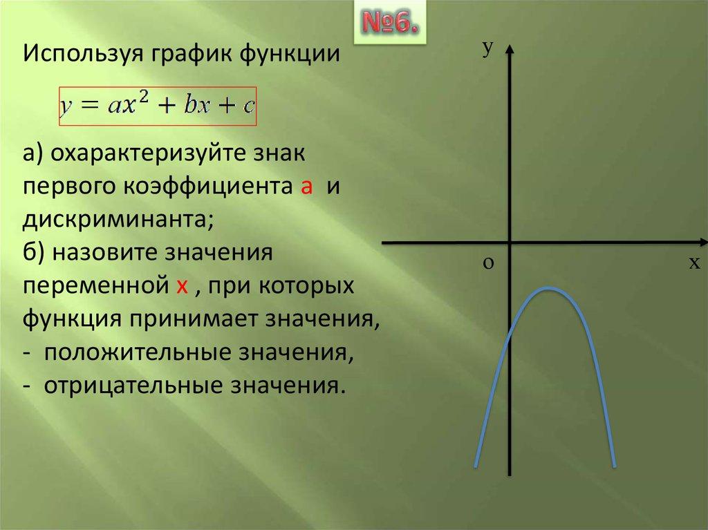решение неравенств с переменной под знаком модуля 9 класс