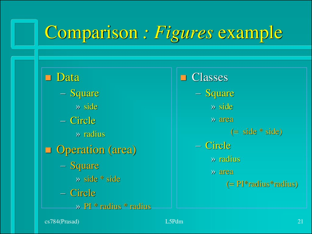 Comparison : Figures example