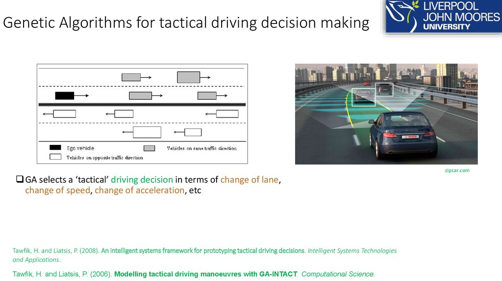 Genetic Algorithms for tactical driving decision making