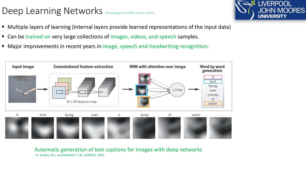 Deep Learning Networks (Aizenberg et.al 2000, Hinton 2007)