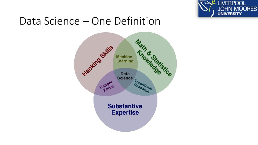 Data Science – One Definition