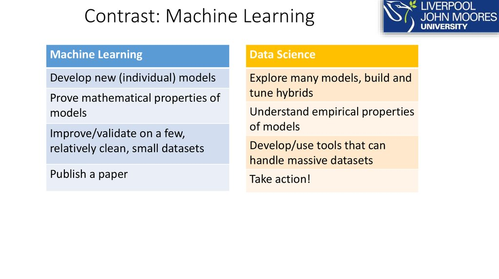 Contrast: Machine Learning