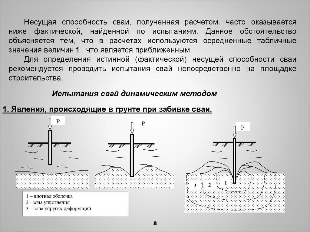 Пособие к СНиП 2020183 Пособие по проектированию