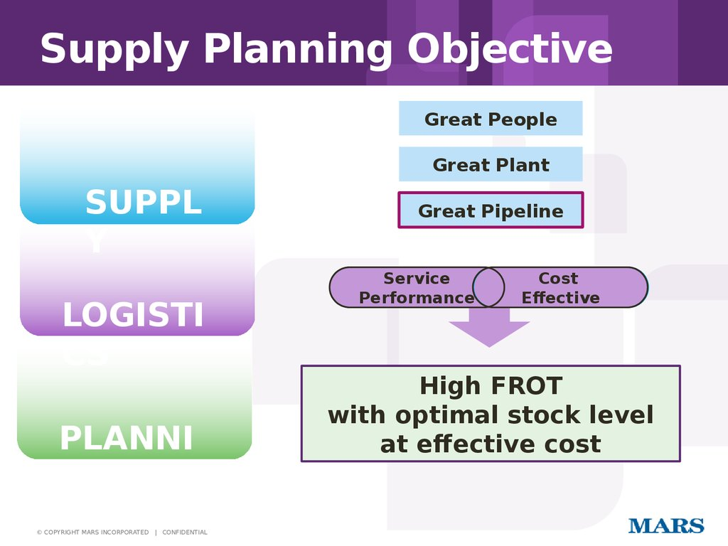 Supply Planning Objective