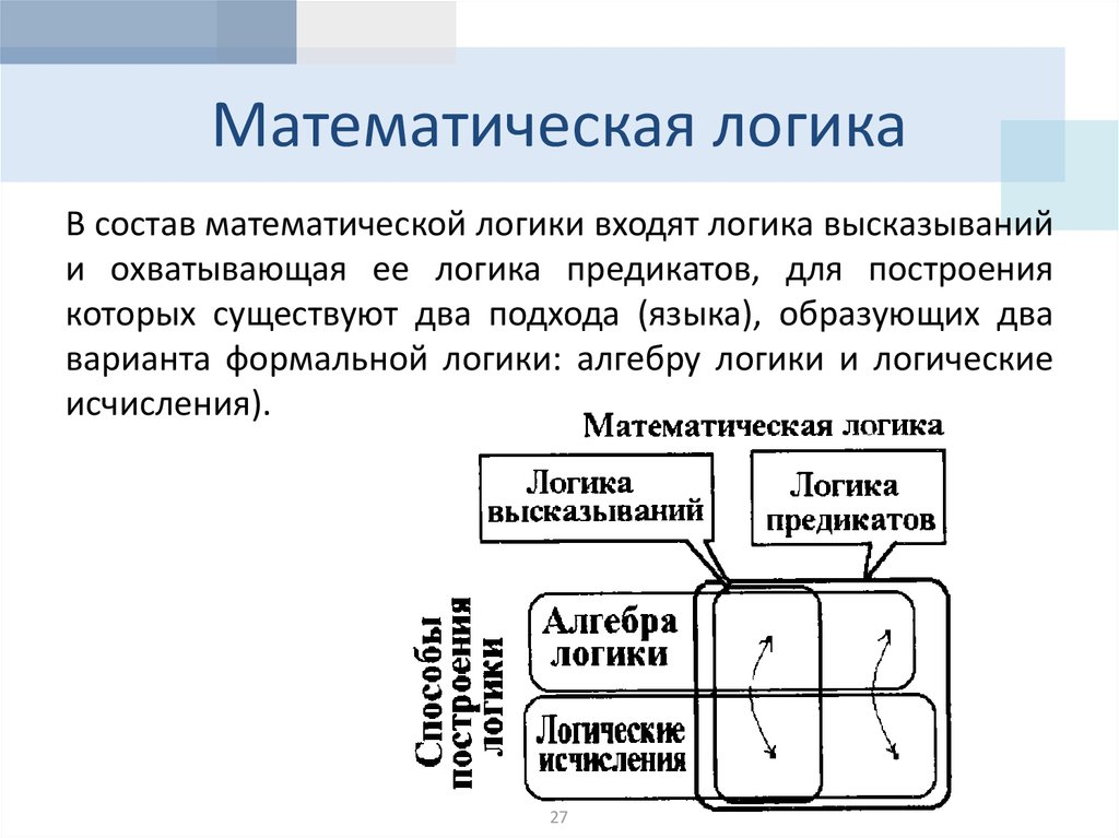 Первое Знакомство С Математической Логикой