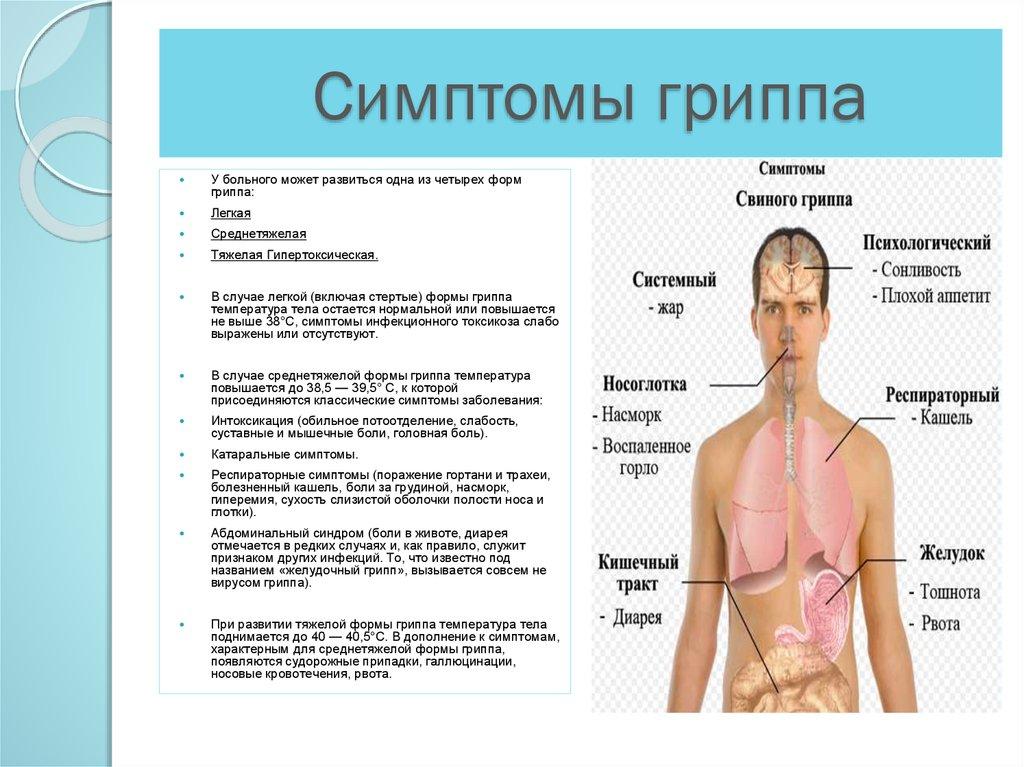 вирусная инфекция у детей лечение
