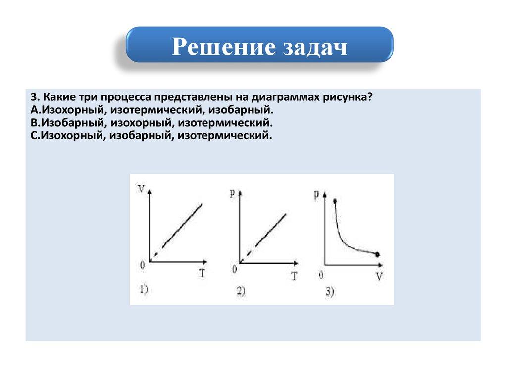 Задачи с решениями по газовым законам контрольная решение задач по математике 4 класс