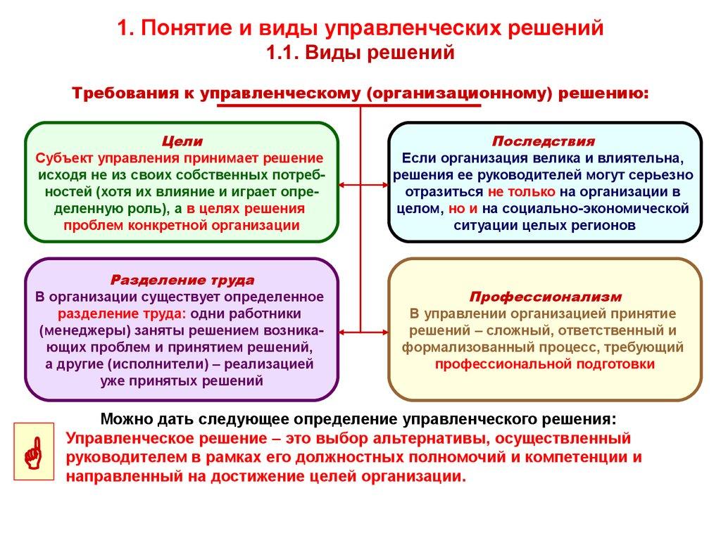 Содержание и задачи управленческих решений решение задач по определителям второго порядка