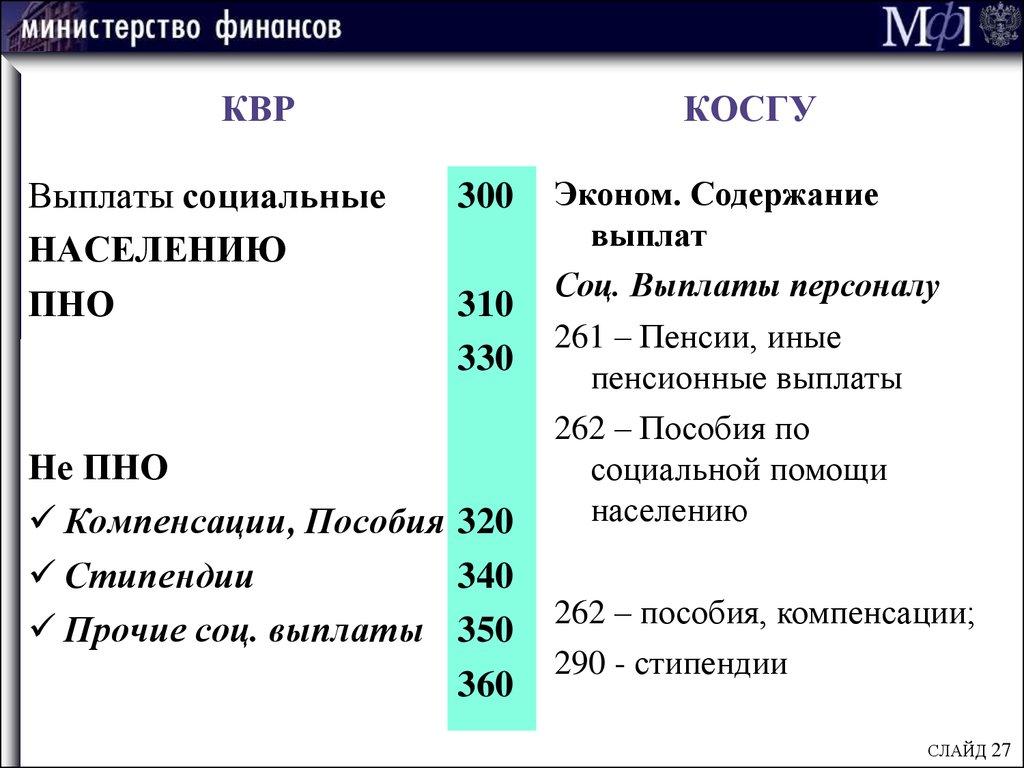 По какому косгу оплатить создание сайта сайт компании на русском языке