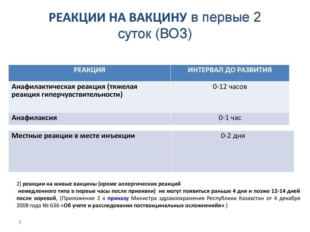 190 приказ мз рк от 06. 03. 2015.