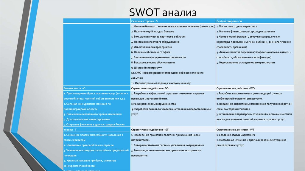 swot analysis for pizza connection Pizza hut is an american restaurant chain and international franchise that offers different types of pizza along with side dishes plus (depending on location): pasta, buffalo wings, breadsticks, and garlic bread.