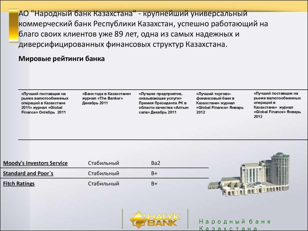 Беззалоговые кредиты народного банка