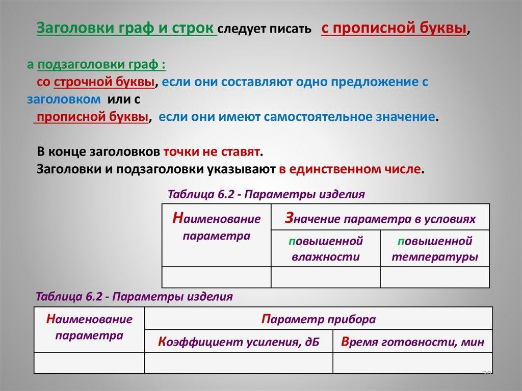 дипломная работа ульяновск