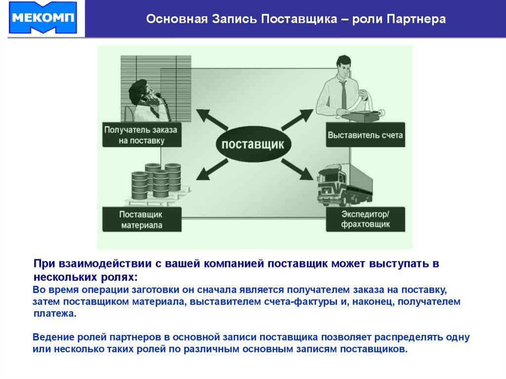 Управление материальными потоками презентация онлайн нескольких ролях Во время операции заготовки он сначала является получателем заказа на поставку затем поставщиком материала выставителем счета фактуры