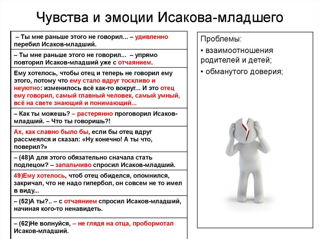 Методические указания к самостоятельной работе по дисциплине «Менеджмент»
