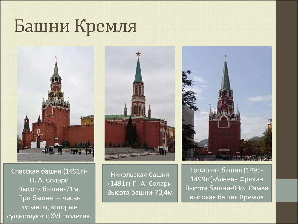 башни кремля названия по порядку и фото день