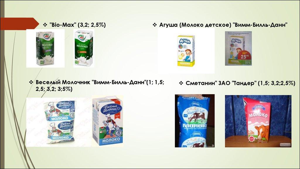 Анализ ассортимента и оценка качества молока в гипермаркете  Агуша Молоко детское Вимм Билль Данн Веселый Молочник Вимм Билль Данн 1 1 5 2 5 3 2 3 5% Сметанин ЗАО Тандер 1 5 3 2 2 5%