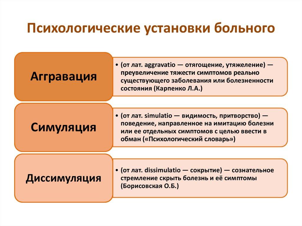 Консультант Студента Электронная библиотека технического вуза