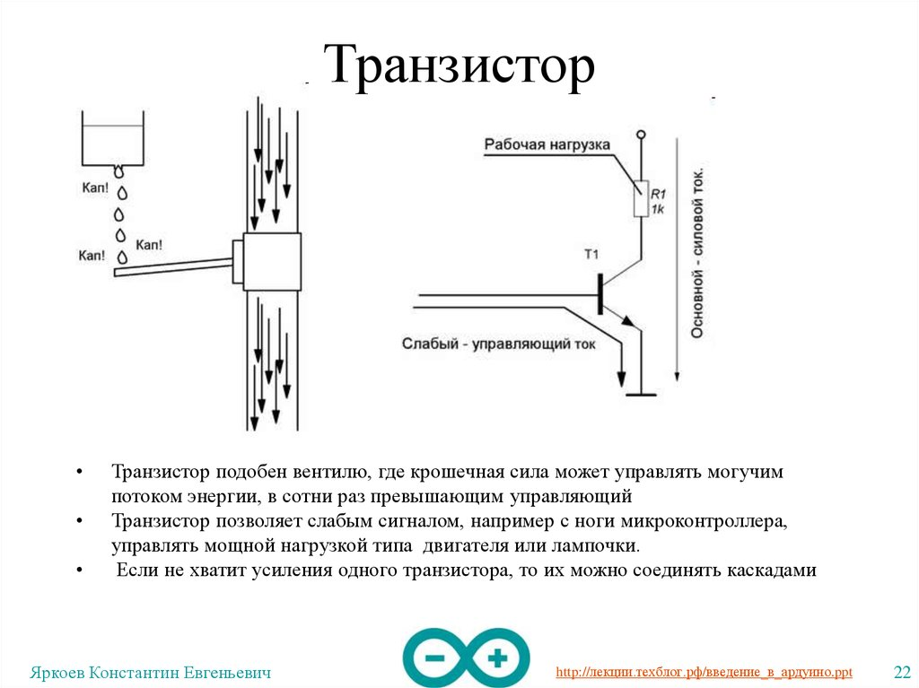 pdf handbook of materials for string musical