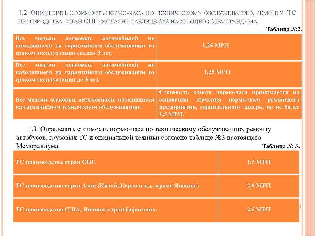 Часа стоимость ремонта транспорта нормо ломбард часов волгоградский