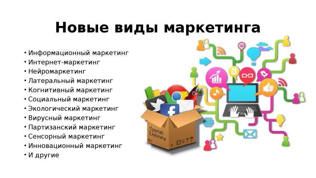 запрос картинки вида маркетинга выведения