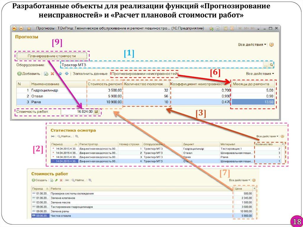 Логическая схема систем управления фото 704