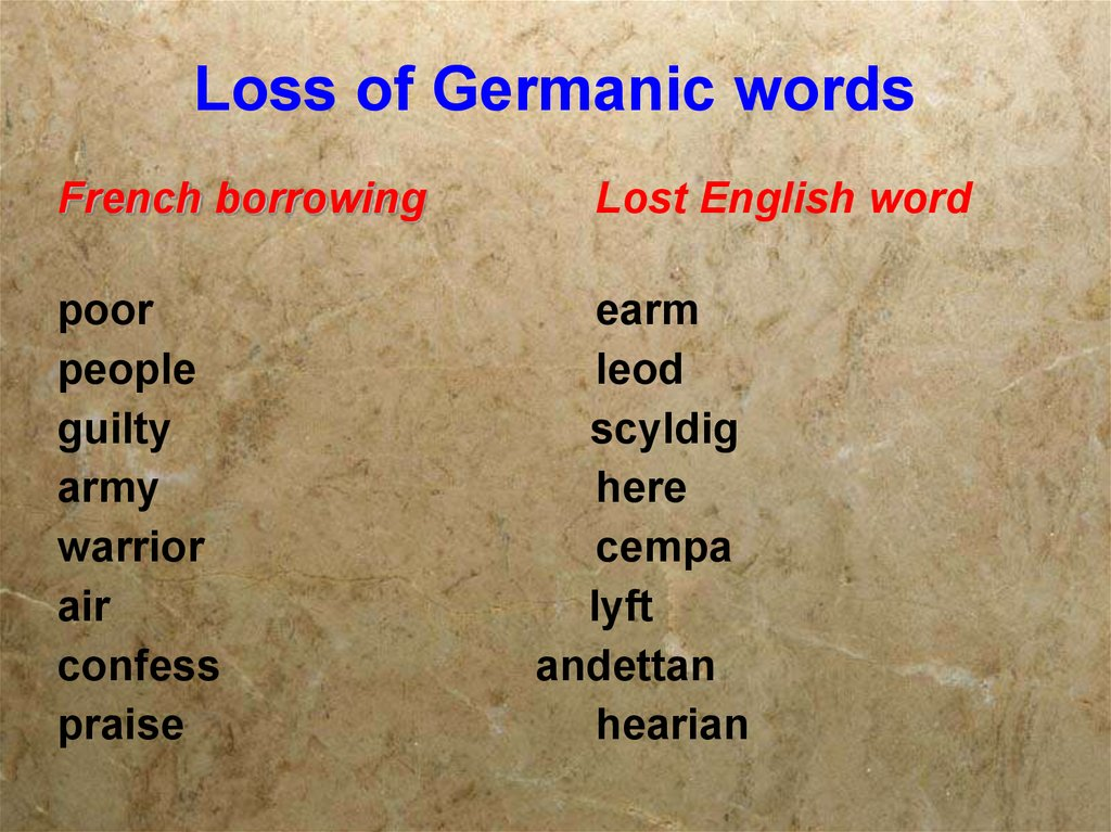 Loss of Germanic words