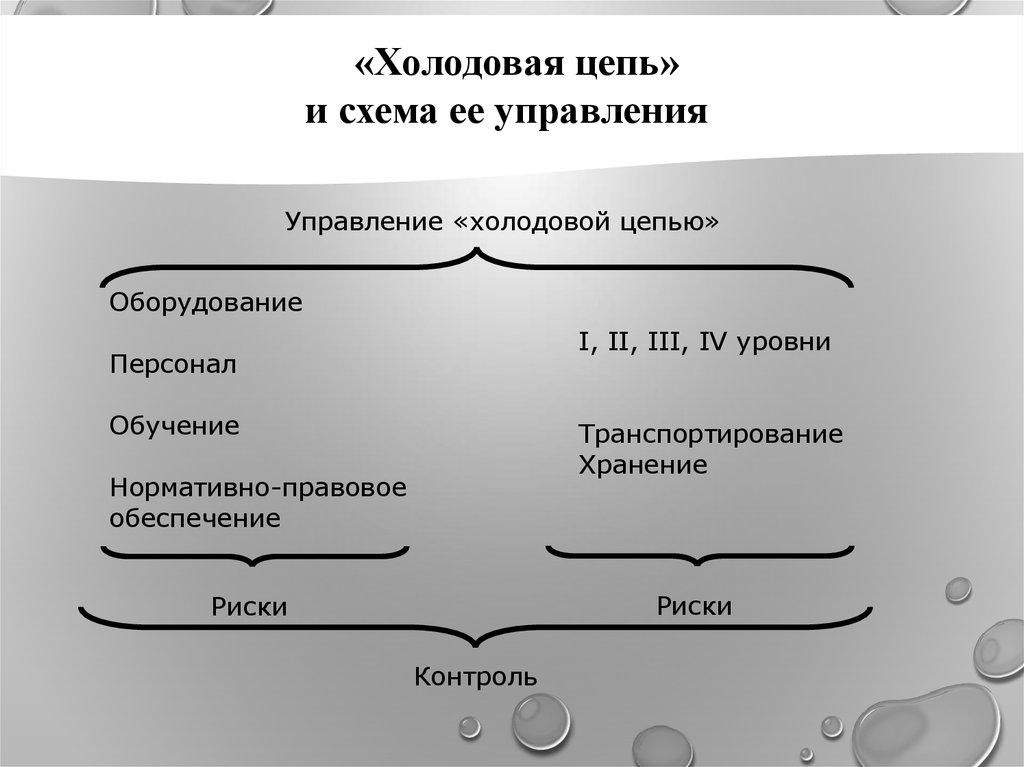 Безопасность иммунизации основной критерий оценки качества вакцинопрофилактики