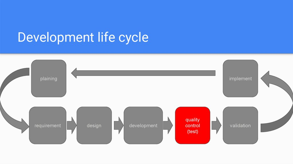 life cycle assessment essay Essay life cycle assessment and over other 29,000+ free term papers, essays and research papers examples are available on the website  life cycle assessment (lca) is an international system of procedures for gathering and analysing the inputs and outputs of energy and resources, in relation to.