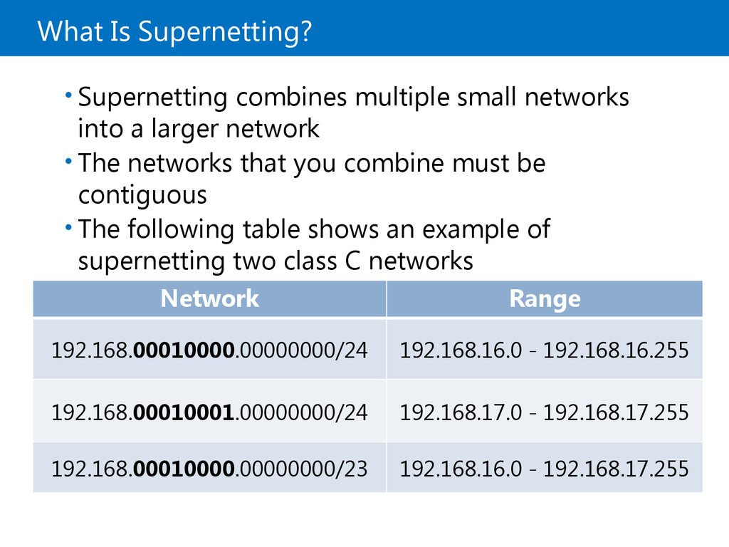What Is Supernetting?