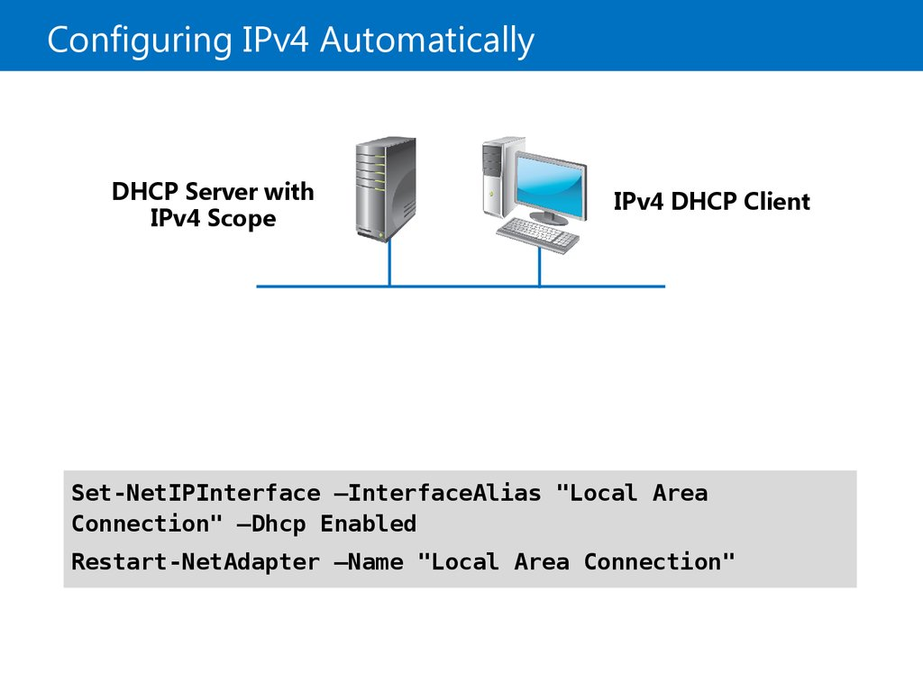 Configuring IPv4 Automatically