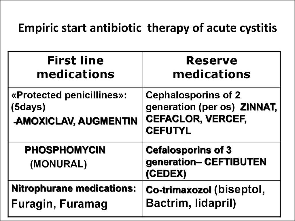 Empiric start antibiotic therapy of acute cystitis