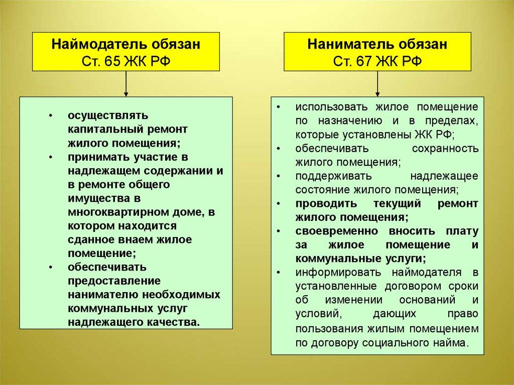 мгновенный займ на киви кошелек без проверок rsb24.ru