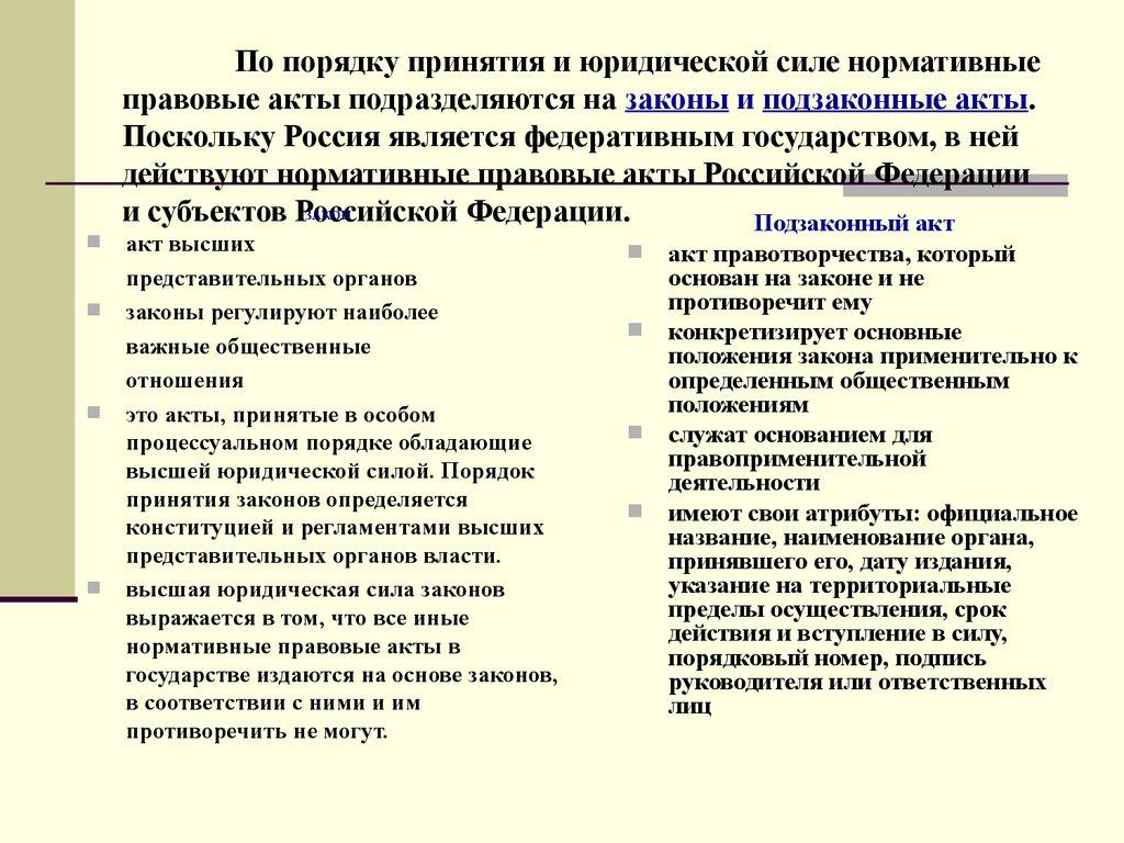 определитесь: порядок принятия правовых актов управления всем