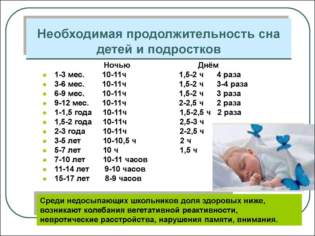 Если малыш не умеет засыпать самостоятельно, нужно постараться создать ему максимально комфортные условия, чтобы он мог расслабиться и уснуть.