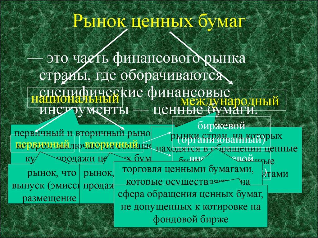 Виктория Боровкова, Валерия Боровкова - Рынок …