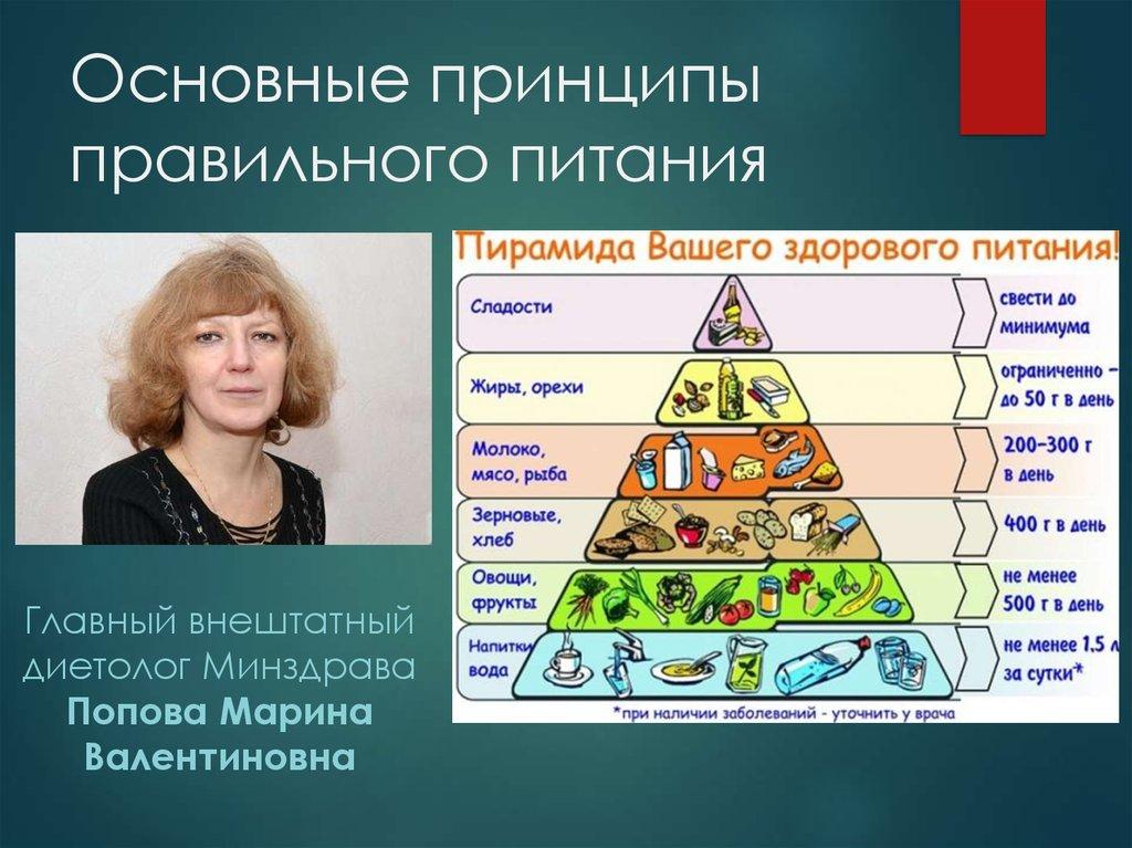 Принципы Здорового Питания Похудение.
