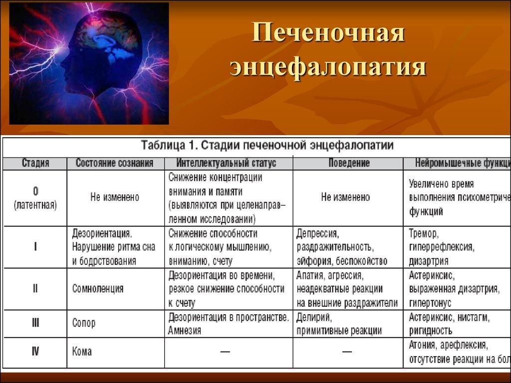 Печеночная энцефалопатия мкб 10