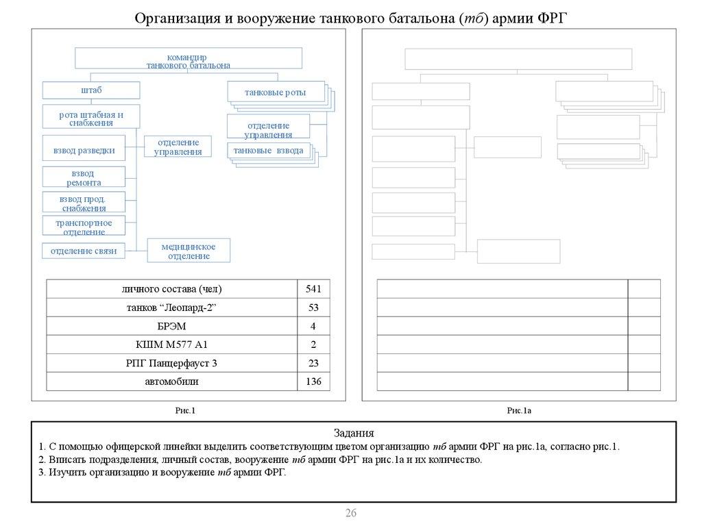 download Бюджетная система