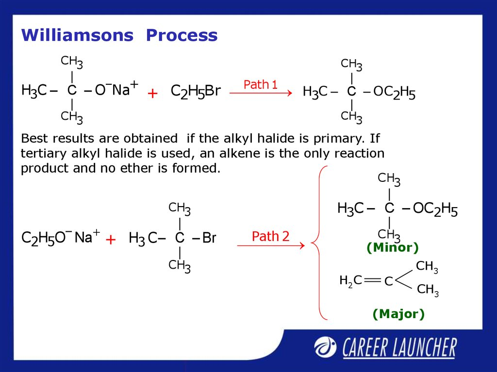 Williamsons Process