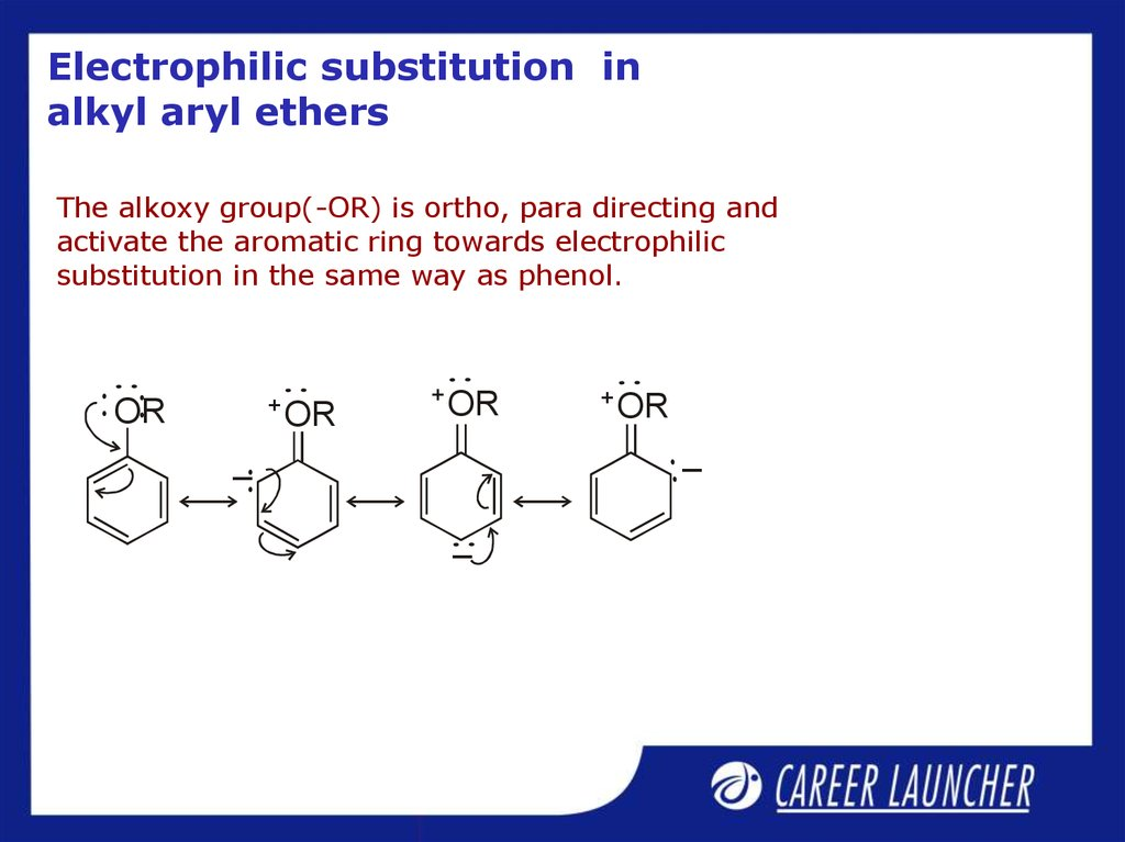 Electrophilic substitution in alkyl aryl ethers