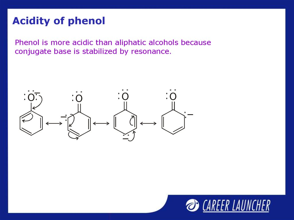 Acidity of phenol