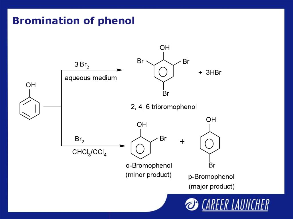 Bromination of phenol