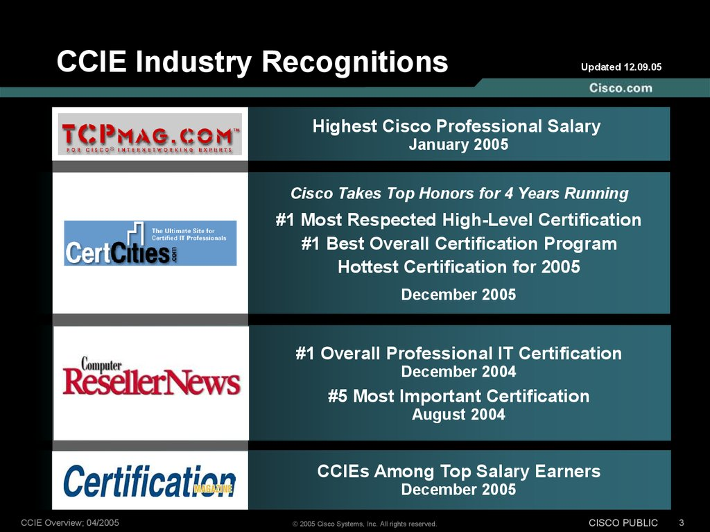 Cisco Ccie Recertification Continuing Education