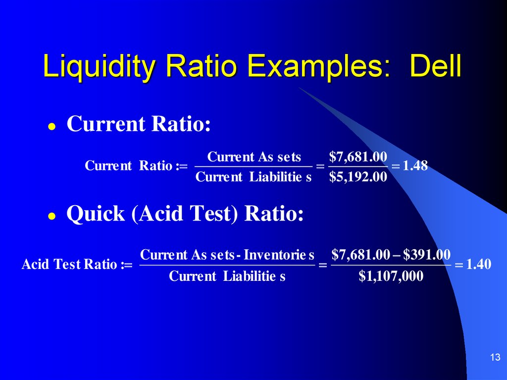 Liquidity Ratio Examples: Dell
