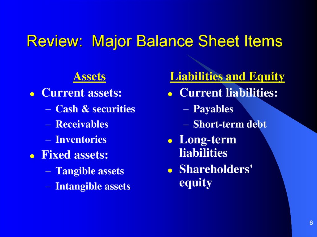 Review: Major Balance Sheet Items