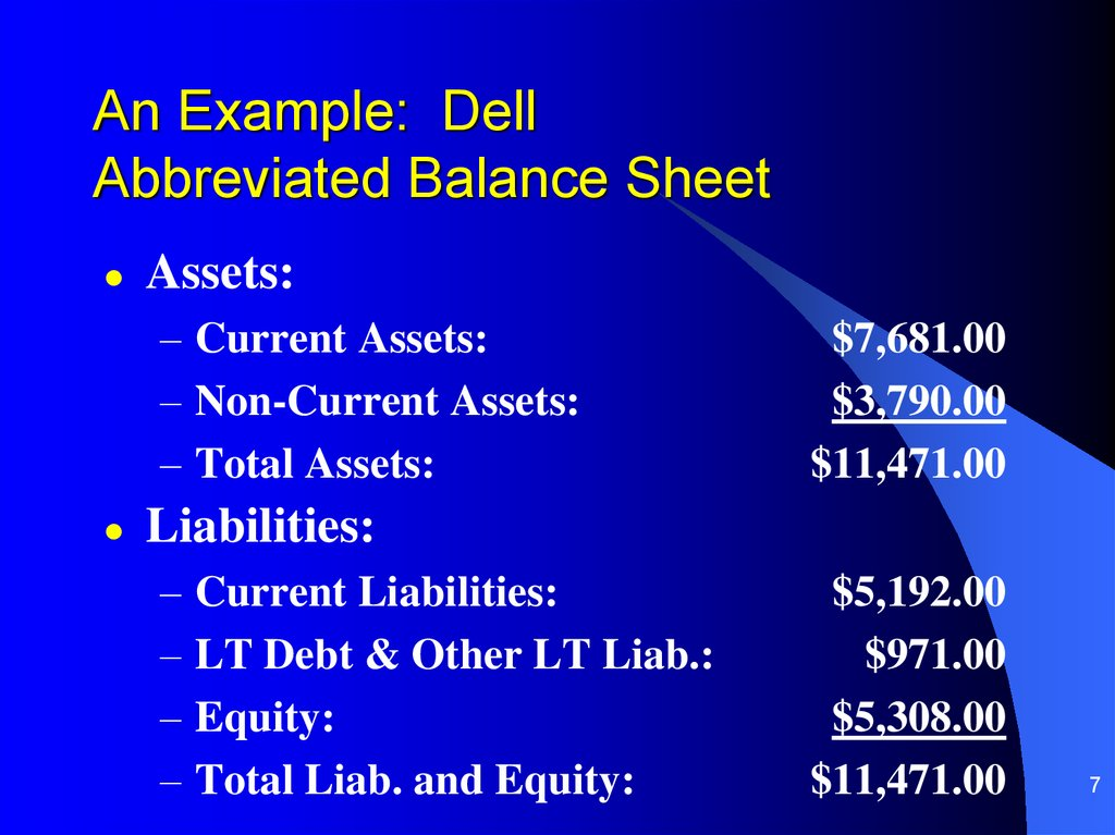An Example: Dell Abbreviated Balance Sheet
