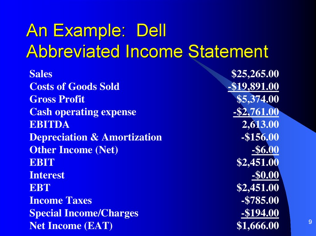 An Example: Dell Abbreviated Income Statement
